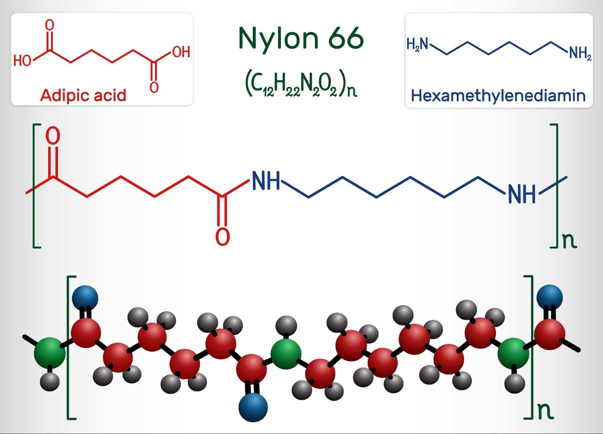 Nylon Variations